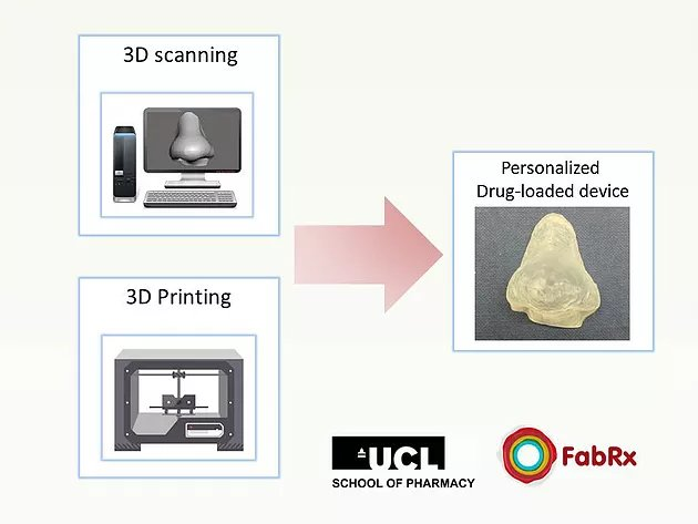 3D Scanning Archives - FabRx
